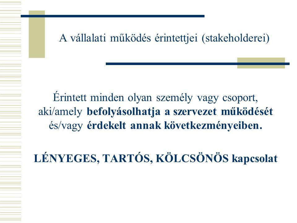 FELADAT - csoportmunka  Gyűjtsétek össze az egyetem érintettjeit!  Csoportosítsátok őket: -belső-külső -(aktív – passzív) -(piaci – nem piaci)  Hat