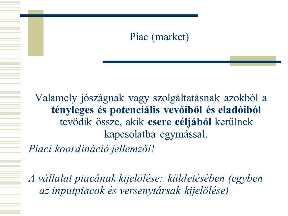 Az érintettek stratégiái konfliktus esetén (Hirschman)  Kilépés  Véleményformálás  Lojalitás