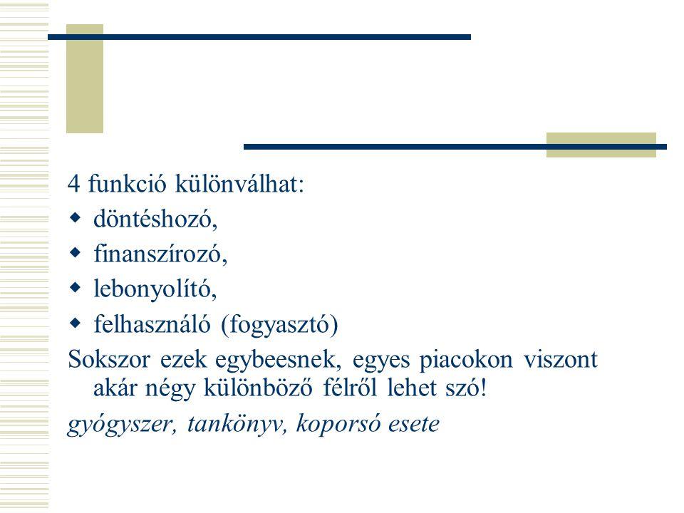 FELADAT  Vizsgáljuk meg a: -gyógyszert -tankönyvet -koporsót Ki a fogyasztó (felhasználó)? Ki a vevő (a lebonyolító? A finanszírozó?) Ki a döntéshozó