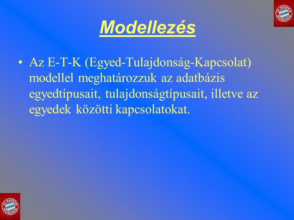 Modellezés Az E-T-K (Egyed-Tulajdonság-Kapcsolat) modellel meghatározzuk az adatbázis egyedtípusait, tulajdonságtípusait, illetve az egyedek közötti k