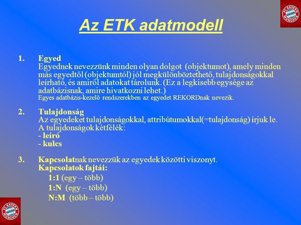 Az ETK adatmodell 1.Egyed Egyednek nevezzünk minden olyan dolgot (objektumot), amely minden más egyedtől (objektumtól) jól megkülönböztethető, tulajdo
