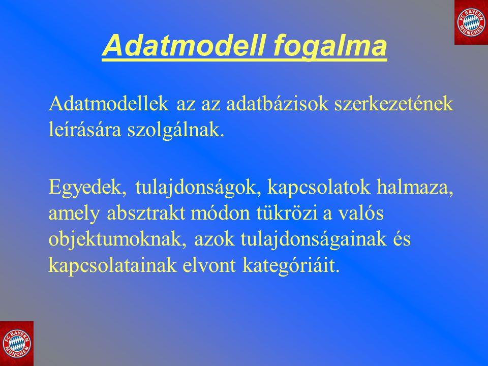 Adatmodell fogalma Adatmodellek az az adatbázisok szerkezetének leírására szolgálnak. Egyedek, tulajdonságok, kapcsolatok halmaza, amely absztrakt mód