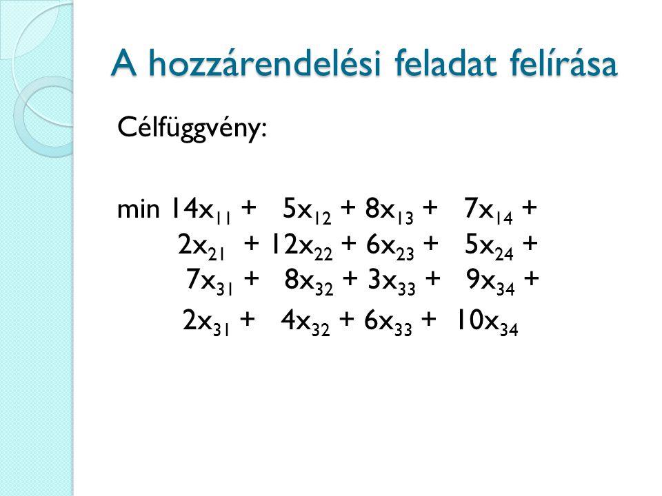A hozzárendelési feladat felírása Célfüggvény: min 14x 11 + 5x 12 + 8x 13 + 7x 14 + 2x 21 + 12x 22 + 6x 23 + 5x 24 + 7x 31 + 8x 32 + 3x 33 + 9x 34 + 2