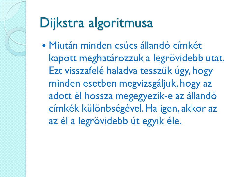 Dijkstra algoritmusa Miután minden csúcs állandó címkét kapott meghatározzuk a legrövidebb utat. Ezt visszafelé haladva tesszük úgy, hogy minden esetb
