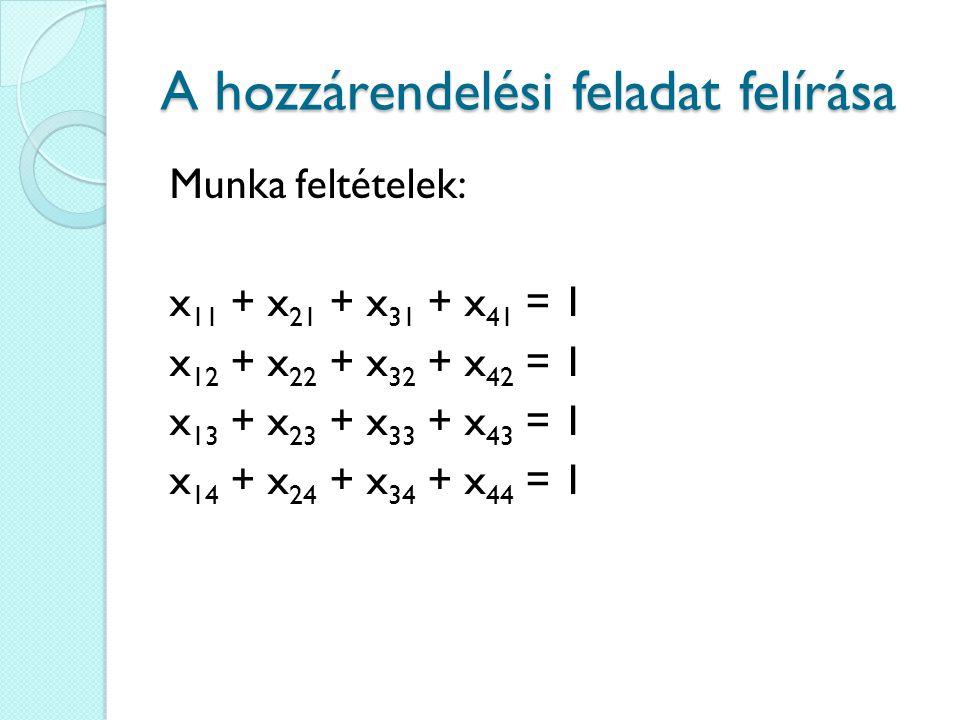 A hozzárendelési feladat felírása Munka feltételek: x 11 + x 21 + x 31 + x 41 = 1 x 12 + x 22 + x 32 + x 42 = 1 x 13 + x 23 + x 33 + x 43 = 1 x 14 + x