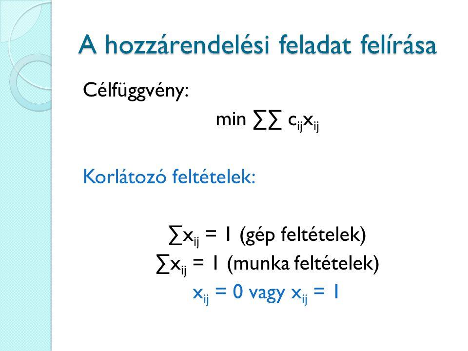 A hozzárendelési feladat felírása Célfüggvény: min ∑∑ c ij x ij Korlátozó feltételek: ∑x ij = 1 (gép feltételek) ∑x ij = 1 (munka feltételek) x ij = 0