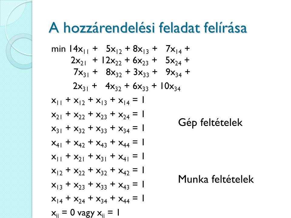 A hozzárendelési feladat felírása min 14x 11 + 5x 12 + 8x 13 + 7x 14 + 2x 21 + 12x 22 + 6x 23 + 5x 24 + 7x 31 + 8x 32 + 3x 33 + 9x 34 + 2x 31 + 4x 32