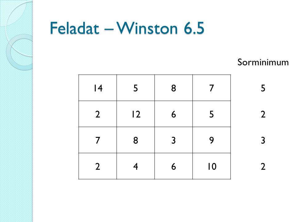 Feladat – Winston 6.5 Sorminimum 145875 212652 78393 246102