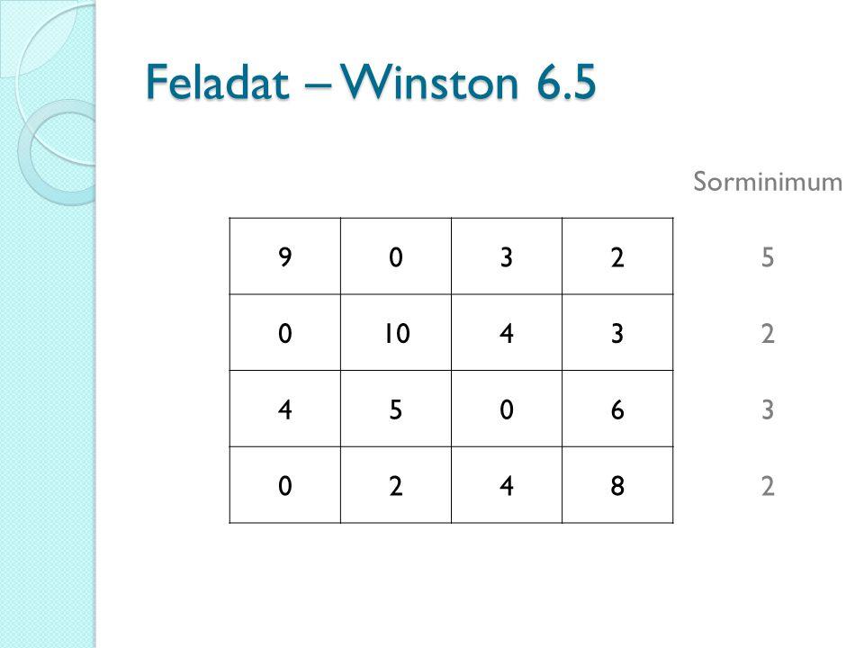 Feladat – Winston 6.5 Sorminimum 90325 010432 45063 02482