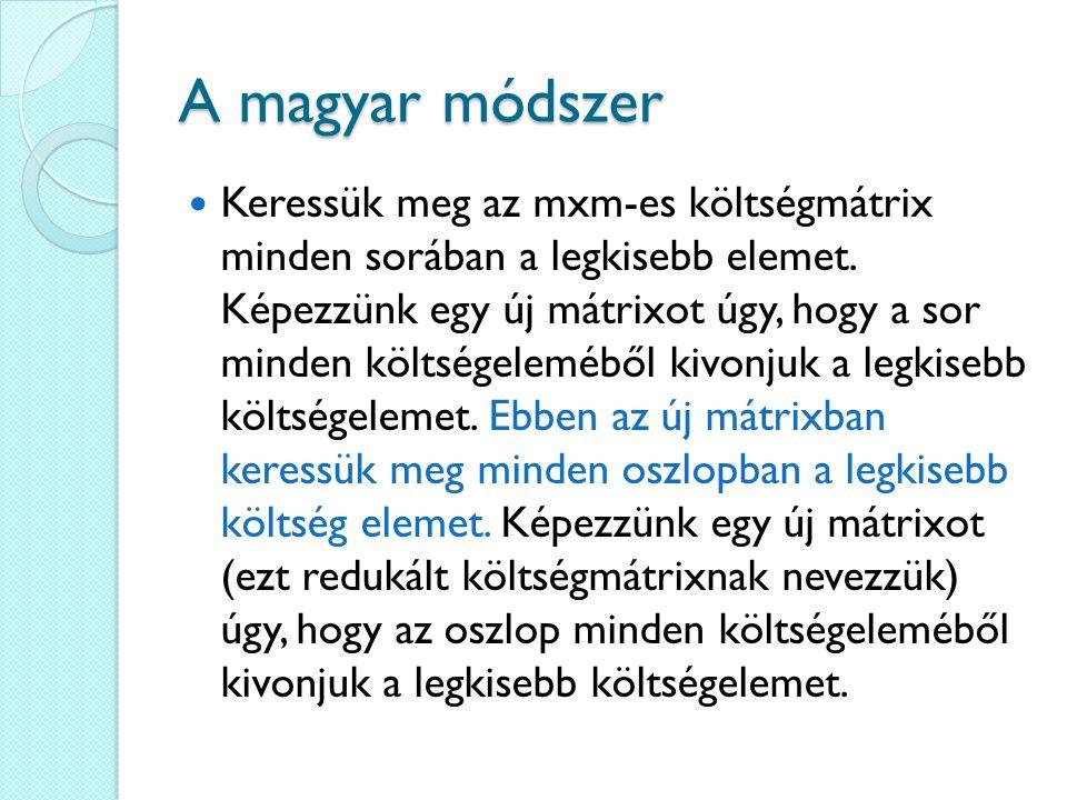A magyar módszer Keressük meg az mxm-es költségmátrix minden sorában a legkisebb elemet. Képezzünk egy új mátrixot úgy, hogy a sor minden költségelemé