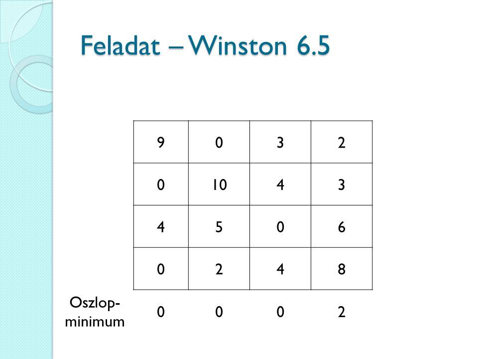 Feladat – Winston 6.5 9032 01043 4506 0248 Oszlop- minimum 0002