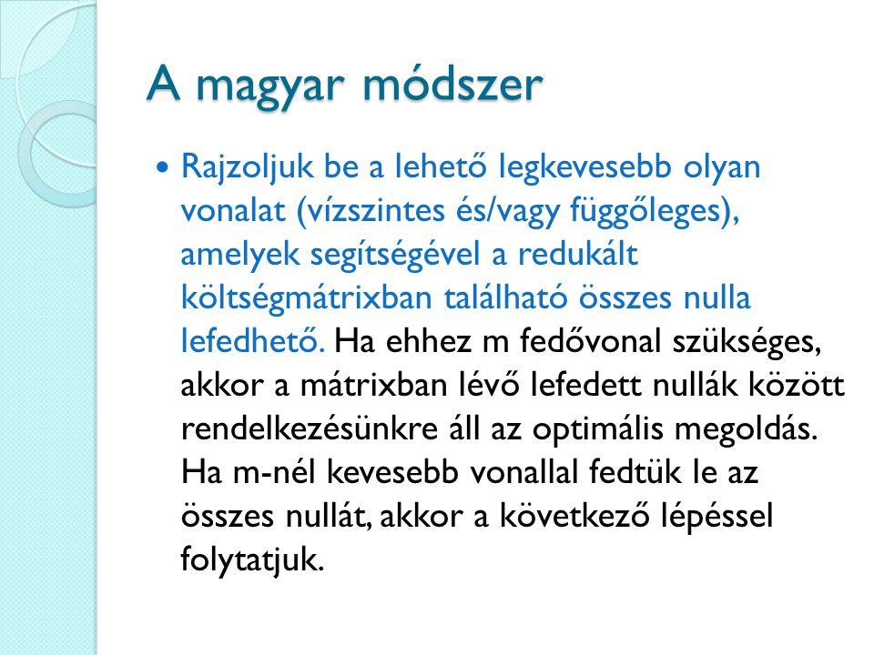 A magyar módszer Rajzoljuk be a lehető legkevesebb olyan vonalat (vízszintes és/vagy függőleges), amelyek segítségével a redukált költségmátrixban tal