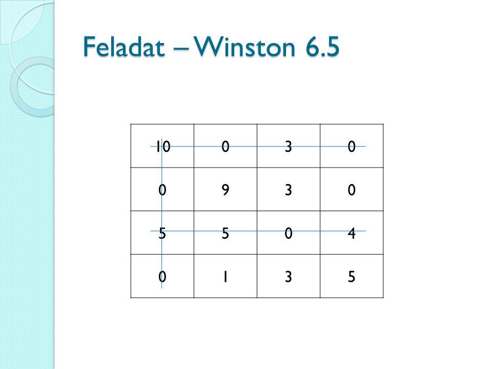 Feladat – Winston 6.5 10030 0930 5504 0135