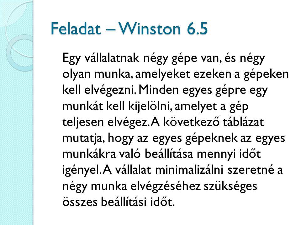 Feladat – Winston 6.5 x 11 = 0 x 21 = 0 x 31 = 0 x 41 = 1 x 12 = 1 x 22 = 0 x 32 = 0 x 42 = 0 x 13 = 0 x 23 = 0 x 33 = 1 x 43 = 0 x 14 = 0 x 24 = 1 x 34 = 0 x 44 = 0