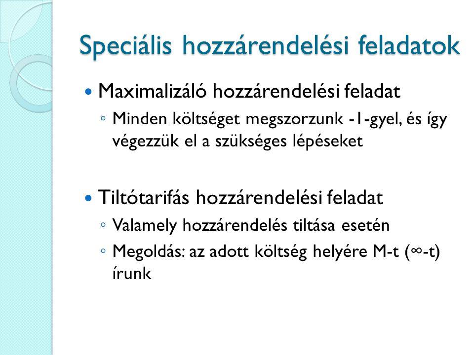 Speciális hozzárendelési feladatok Maximalizáló hozzárendelési feladat ◦ Minden költséget megszorzunk -1-gyel, és így végezzük el a szükséges lépéseke