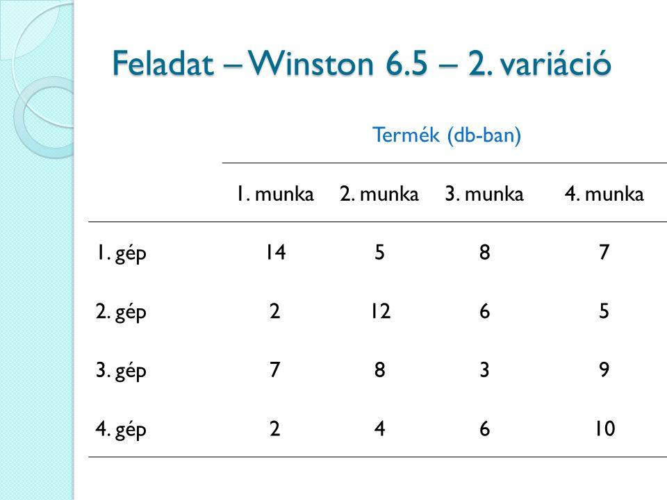 Feladat – Winston 6.5 – 2. variáció Termék (db-ban) 1. munka2. munka3. munka4. munka 1. gép14587 2. gép21265 3. gép7839 4. gép24610