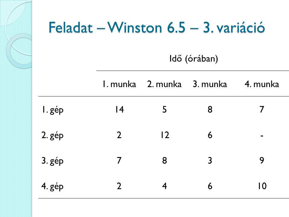 Feladat – Winston 6.5 – 3. variáció Idő (órában) 1. munka2. munka3. munka4. munka 1. gép14587 2. gép2126- 3. gép7839 4. gép24610