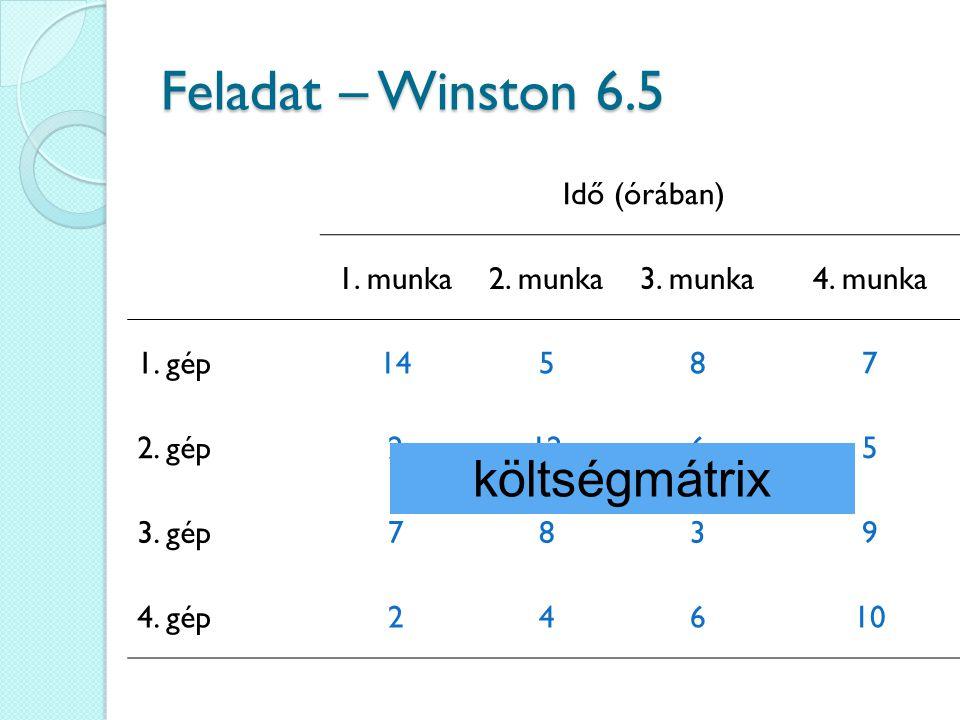 A hozzárendelési feladat felírása Célfüggvény: min ∑∑ c ij x ij Korlátozó feltételek: ∑x ij = 1 (gép feltételek) ∑x ij = 1 (munka feltételek) x ij = 0 vagy x ij = 1