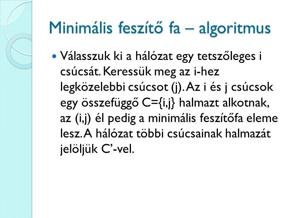 Minimális feszítő fa – algoritmus Válasszuk ki a hálózat egy tetszőleges i csúcsát. Keressük meg az i-hez legközelebbi csúcsot (j). Az i és j csúcsok