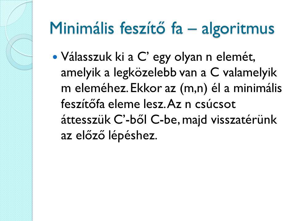 Minimális feszítő fa – algoritmus Válasszuk ki a C' egy olyan n elemét, amelyik a legközelebb van a C valamelyik m eleméhez. Ekkor az (m,n) él a minim