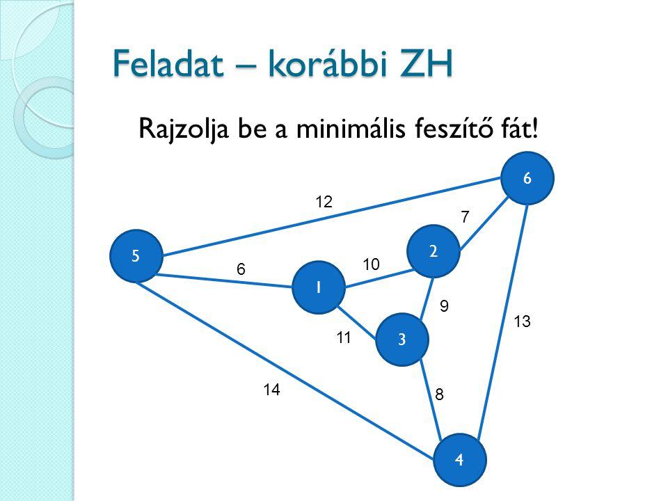 Feladat – korábbi ZH Rajzolja be a minimális feszítő fát! 4 6 3 5 1 2 12 6 14 13 9 11 10 7 8