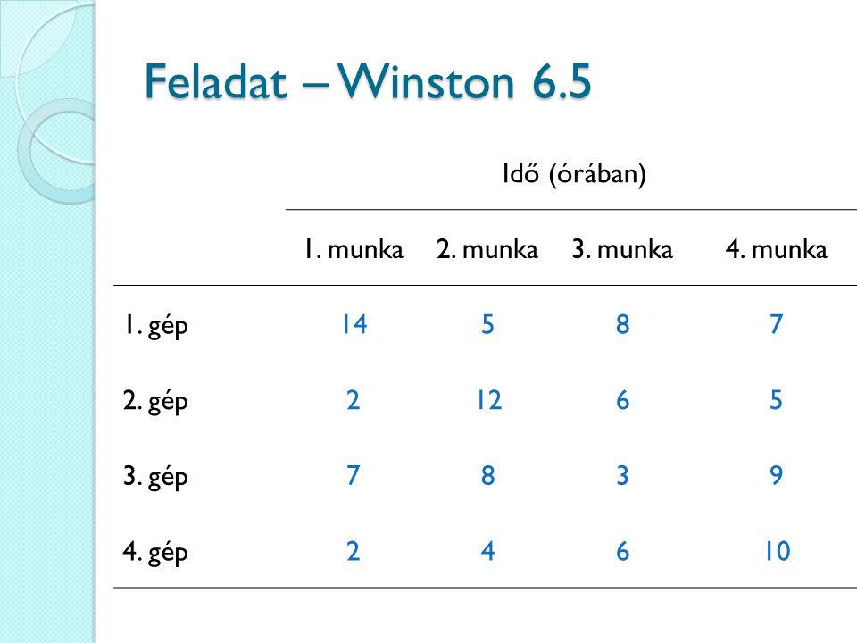 A hozzárendelési feladat felírása Célfüggvény: min 14x 11 + 5x 12 + 8x 13 + 7x 14 + 2x 21 + 12x 22 + 6x 23 + 5x 24 + 7x 31 + 8x 32 + 3x 33 + 9x 34 + 2x 31 + 4x 32 + 6x 33 + 10x 34