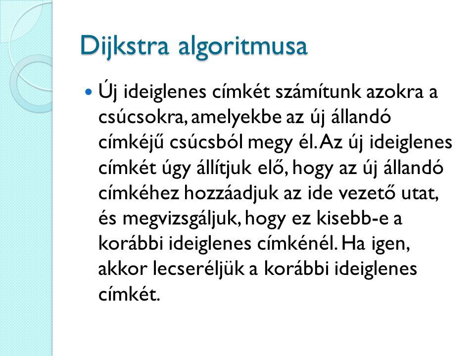 Dijkstra algoritmusa Új ideiglenes címkét számítunk azokra a csúcsokra, amelyekbe az új állandó címkéjű csúcsból megy él. Az új ideiglenes címkét úgy