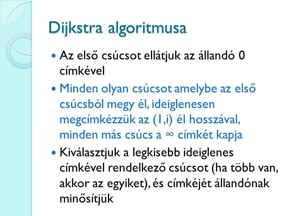 Dijkstra algoritmusa Az első csúcsot ellátjuk az állandó 0 címkével Minden olyan csúcsot amelybe az első csúcsból megy él, ideiglenesen megcímkézzük a
