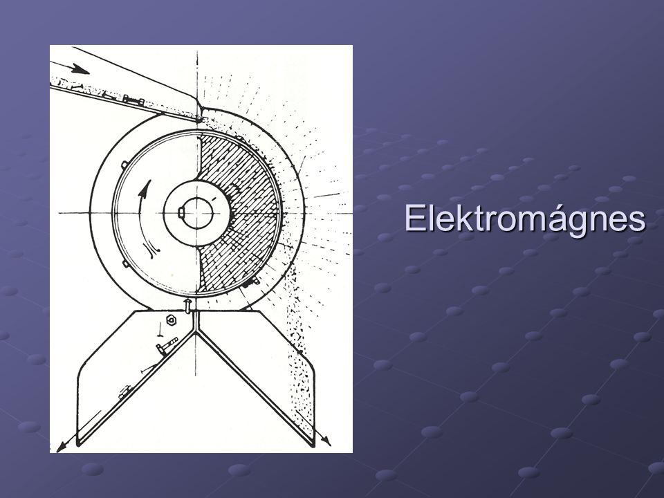 Elektromágnes