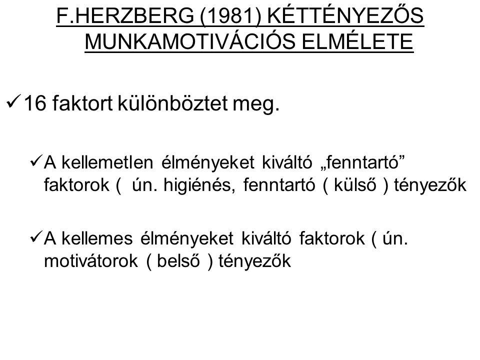 F.HERZBERG (1981) KÉTTÉNYEZŐS MUNKAMOTIVÁCIÓS ELMÉLETE 16 faktort különböztet meg.