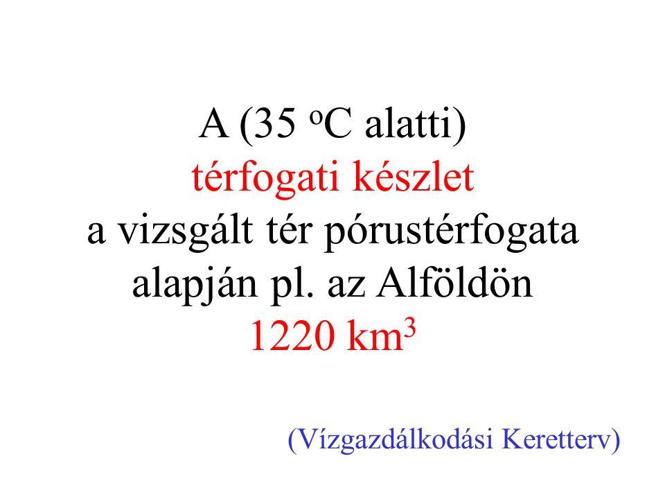 A (35 o C alatti) térfogati készlet a vizsgált tér pórustérfogata alapján pl. az Alföldön 1220 km 3 (Vízgazdálkodási Keretterv)