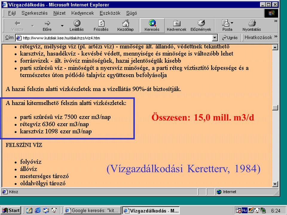 Összesen: 15,0 mill. m3/d (Vízgazdálkodási Keretterv, 1984)
