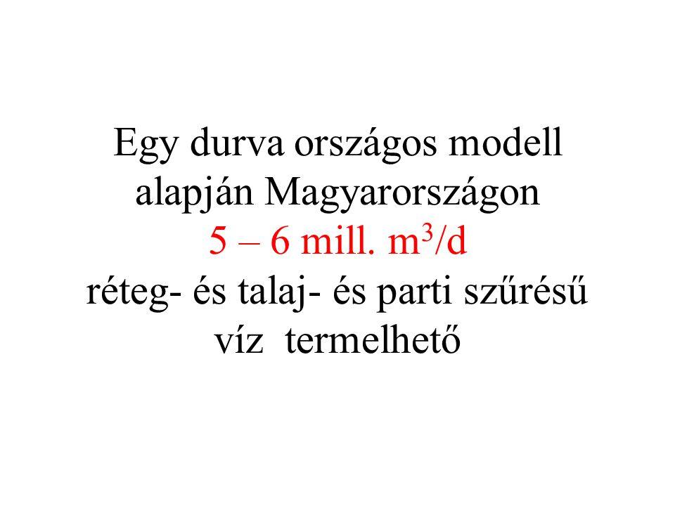 Egy durva országos modell alapján Magyarországon 5 – 6 mill. m 3 /d réteg- és talaj- és parti szűrésű víz termelhető
