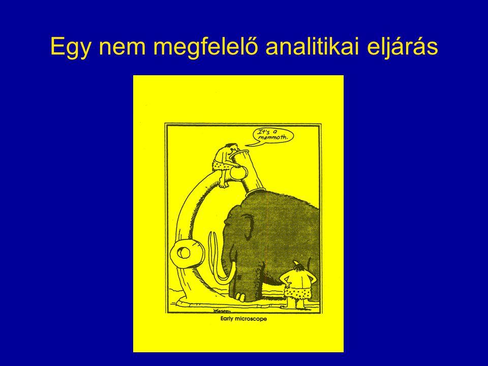 Szennyezés mérgező hatás függ: A szennyező anyag toxicitási erősségétől, Az szennyezés koncentrációjától (oldhatóság), Szennyezés időtartamától (perzisztens), Mátrix hatástól, (szinergeizmus), Szervezetbe való bejutás módjától Az élő szervezett korától állapotától Akut- krónikus toxicitás Biomagnifikáció, bioakkumláció, perzisztencia