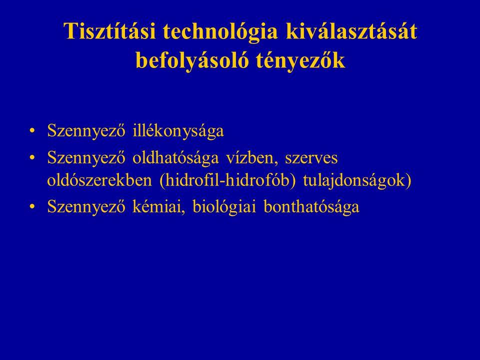 Tisztítási technológia kiválasztását befolyásoló tényezők Szennyező illékonysága Szennyező oldhatósága vízben, szerves oldószerekben (hidrofil-hidrofó