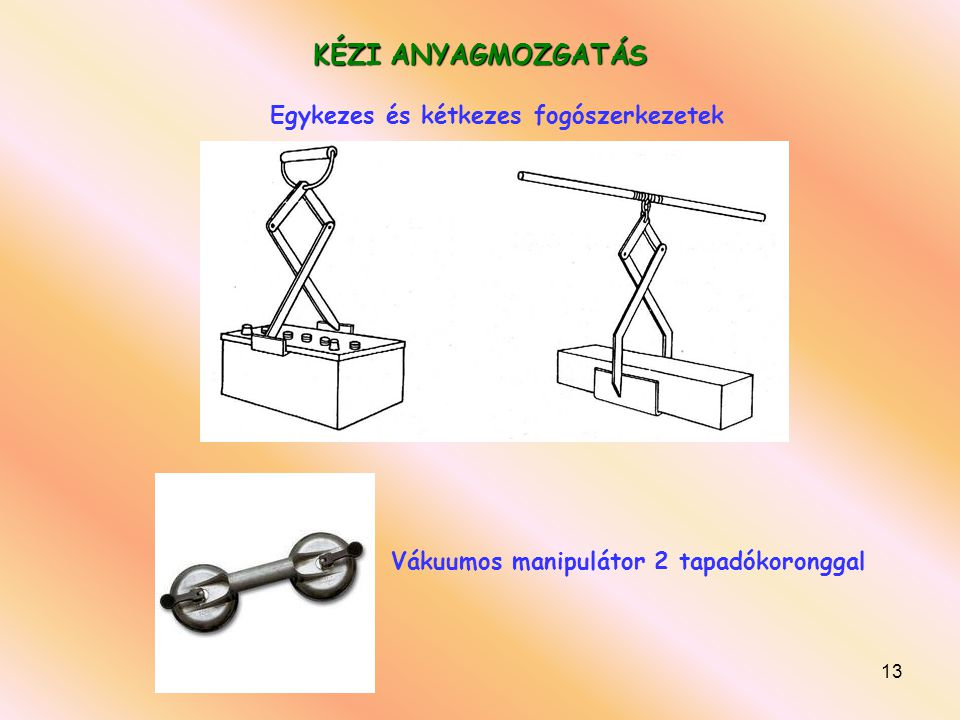 13 KÉZI ANYAGMOZGATÁS Egykezes és kétkezes fogószerkezetek Vákuumos manipulátor 2 tapadókoronggal