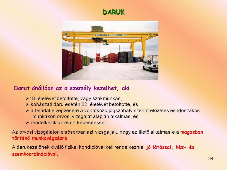34 DARUK Darut önállóan az a személy kezelhet, aki  18.