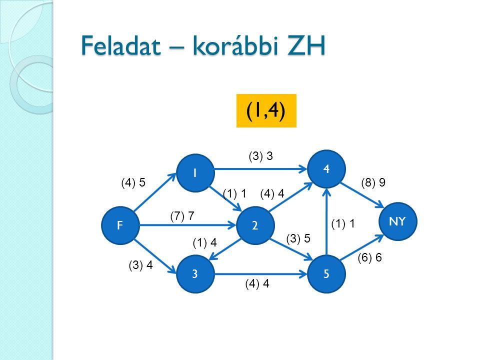 4 35 1 2 (4) 5 NY F (3) 3 (7) 7 (3) 4 (1) 4 (4) 4 (1) 1 (8) 9 (6) 6 (3) 5 (1) 1 (1,4)