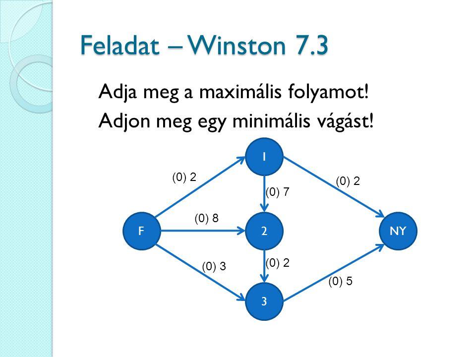 Feladat – Winston 7.3 3 1 2NYF (0) 2 Adja meg a maximális folyamot.