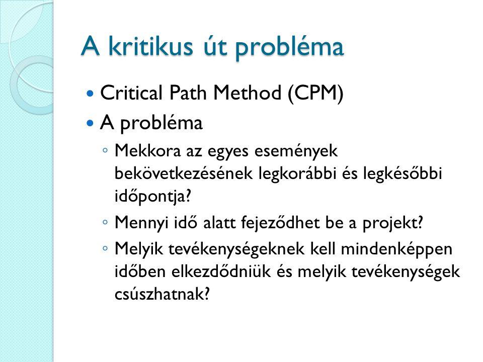 A kritikus út probléma Critical Path Method (CPM) A probléma ◦ Mekkora az egyes események bekövetkezésének legkorábbi és legkésőbbi időpontja.