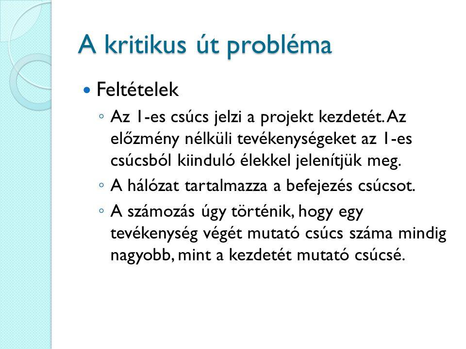 A kritikus út probléma Feltételek ◦ Az 1-es csúcs jelzi a projekt kezdetét.