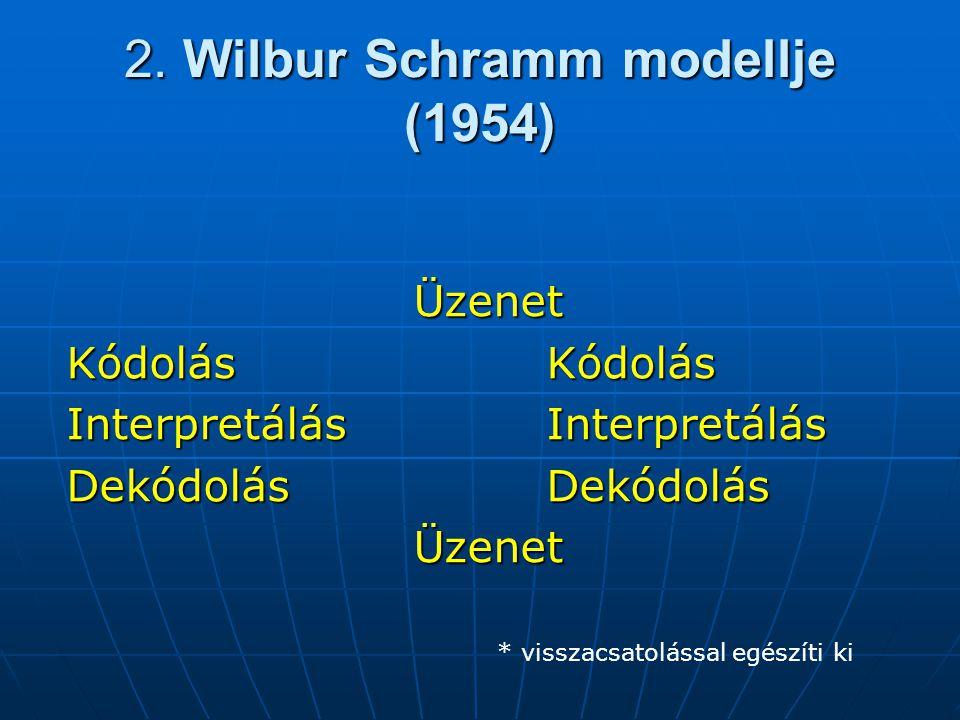 2. Wilbur Schramm modellje (1954) Üzenet KódolásKódolás InterpretálásInterpretálás DekódolásDekódolás Üzenet * visszacsatolással egészíti ki