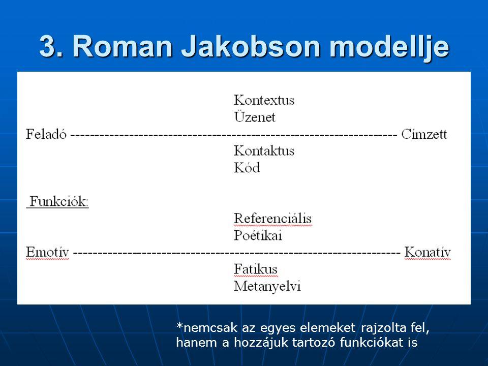 3. Roman Jakobson modellje *nemcsak az egyes elemeket rajzolta fel, hanem a hozzájuk tartozó funkciókat is