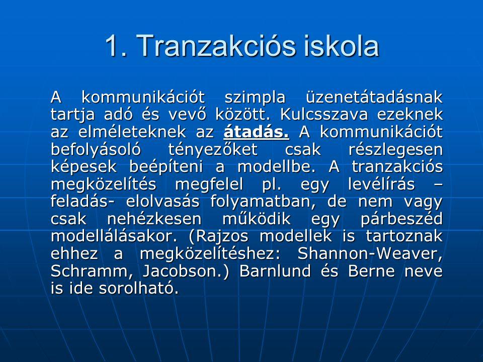 1. Tranzakciós iskola A kommunikációt szimpla üzenetátadásnak tartja adó és vevő között. Kulcsszava ezeknek az elméleteknek az átadás. A kommunikációt