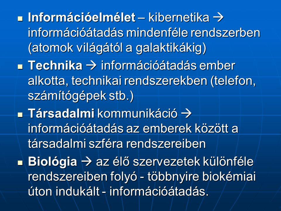 Információelmélet – kibernetika  információátadás mindenféle rendszerben (atomok világától a galaktikákig) Információelmélet – kibernetika  informác