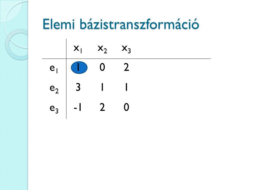 Elemi bázistranszformáció x1x1 x2x2 x3x3 e1e1 102 e2e2 311 e3e3 20