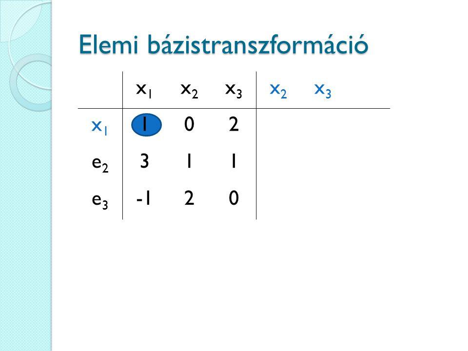 Elemi bázistranszformáció x1x1 x2x2 x3x3 x2x2 x3x3 x1x1 102 e2e2 311 e3e3 20