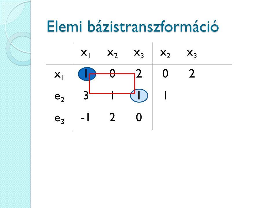 x1x1 x2x2 x3x3 x2x2 x3x3 x1x1 10202 e2e2 3111 e3e3 20 Elemi bázistranszformáció