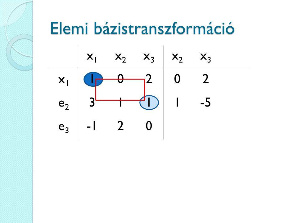 x1x1 x2x2 x3x3 x2x2 x3x3 x1x1 10202 e2e2 3111-5 e3e3 20 Elemi bázistranszformáció