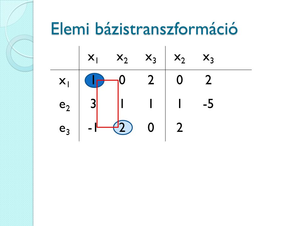 x1x1 x2x2 x3x3 x2x2 x3x3 x1x1 10202 e2e2 3111-5 e3e3 202 Elemi bázistranszformáció